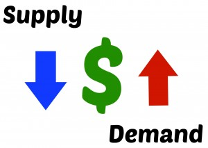 supply and demand1 300x213 How do appraisers determine if there is an oversupply or shortage of homes?