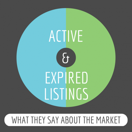 active and expired listings what they say about the real estate market