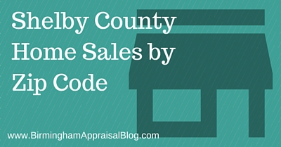 Shelby County Home Sales by Zip Code