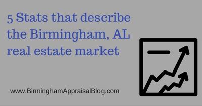 5 Stats that describe the Birmingham AL real estate market