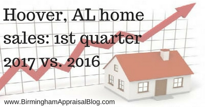 Hoover, AL home sales: 1st quarter 2017 vs. 2016