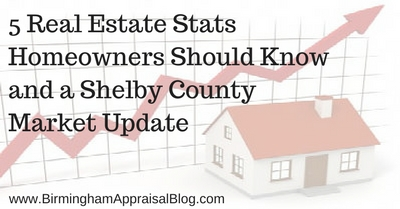 5 Real estate stats homeowners should know and a Shelby County market update