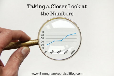 Birmingham luxury home sales